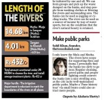 sakaal times river quote